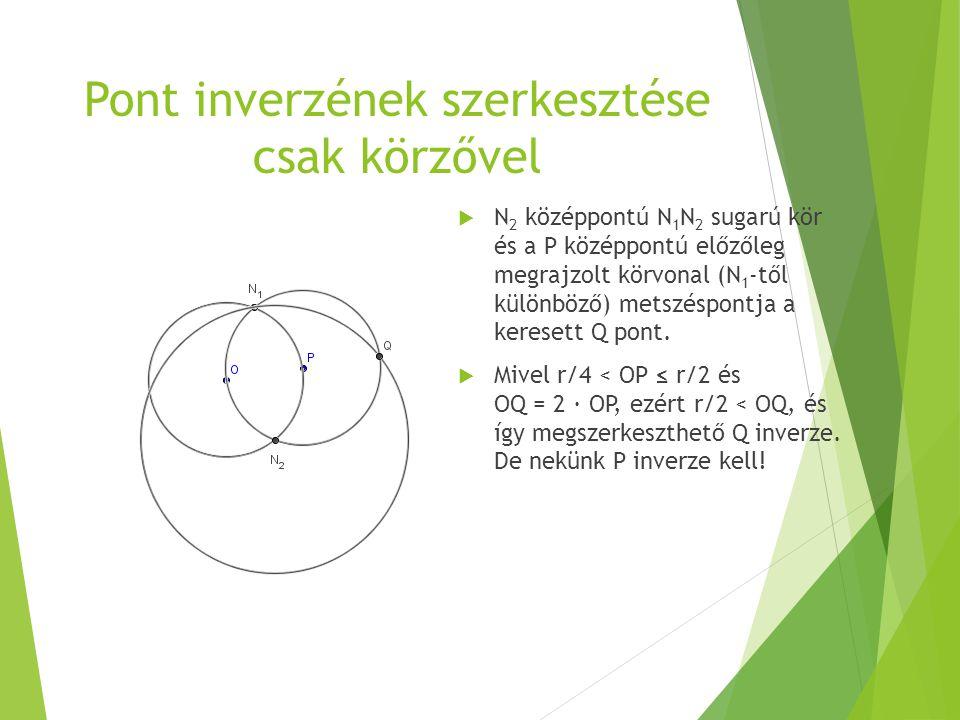Pont inverzének szerkesztése csak körzővel  N 2 középpontú N 1 N 2 sugarú kör és a P középpontú előzőleg megrajzolt körvonal (N 1 -től különböző) met