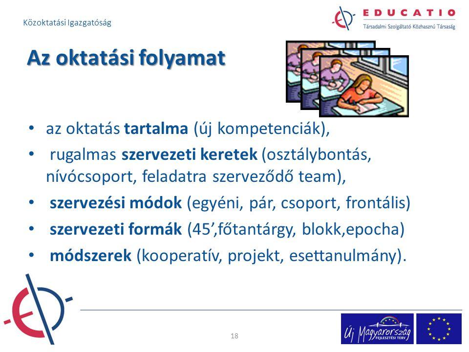 Az oktatási folyamat az oktatás tartalma (új kompetenciák), rugalmas szervezeti keretek (osztálybontás, nívócsoport, feladatra szerveződő team), szervezési módok (egyéni, pár, csoport, frontális) szervezeti formák (45',főtantárgy, blokk,epocha) módszerek (kooperatív, projekt, esettanulmány).