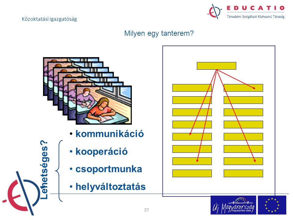 Milyen egy tanterem.kommunikáció kooperáció csoportmunka helyváltoztatás L e h e t s é g e s .