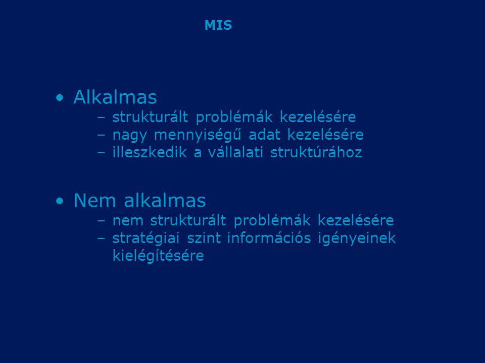 MIS Alkalmas –strukturált problémák kezelésére –nagy mennyiségű adat kezelésére –illeszkedik a vállalati struktúrához Nem alkalmas –nem strukturált problémák kezelésére –stratégiai szint információs igényeinek kielégítésére