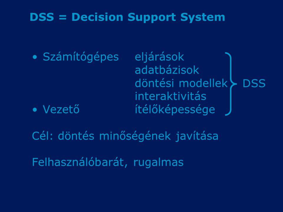 DSS = Decision Support System Számítógépeseljárások adatbázisok döntési modellek interaktivitás Vezetőítélőképessége Cél: döntés minőségének javítása Felhasználóbarát, rugalmas DSS