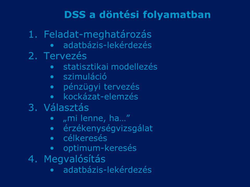 DSS a döntési folyamatban 1.Feladat-meghatározás adatbázis-lekérdezés 2.Tervezés statisztikai modellezés szimuláció pénzügyi tervezés kockázat-elemzés