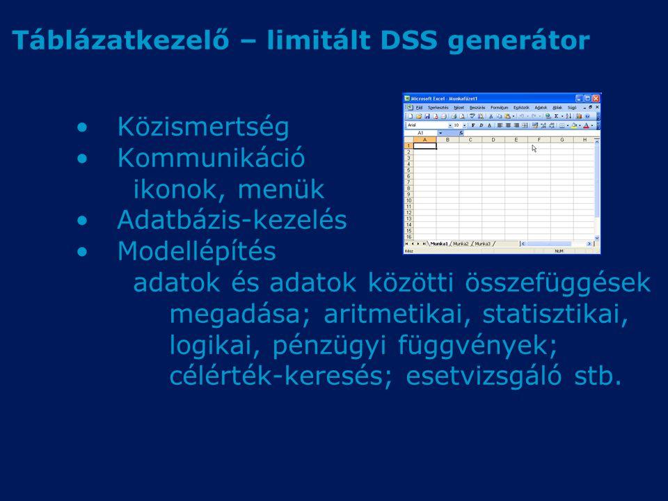 Táblázatkezelő – limitált DSS generátor Közismertség Kommunikáció ikonok, menük Adatbázis-kezelés Modellépítés adatok és adatok közötti összefüggések