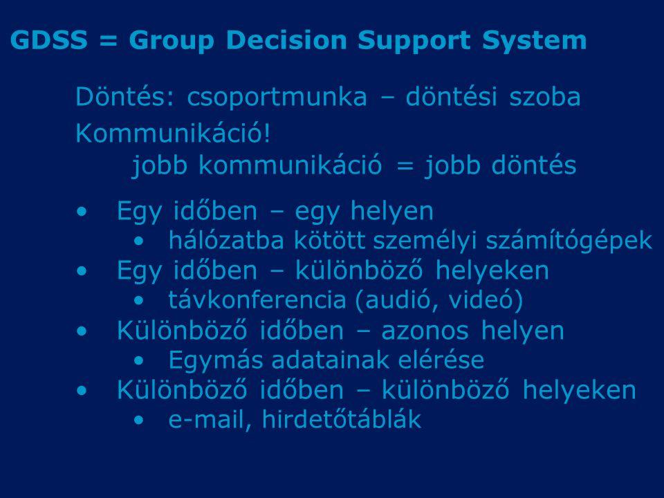 GDSS = Group Decision Support System Döntés: csoportmunka – döntési szoba Kommunikáció! jobb kommunikáció = jobb döntés Egy időben – egy helyen hálóza