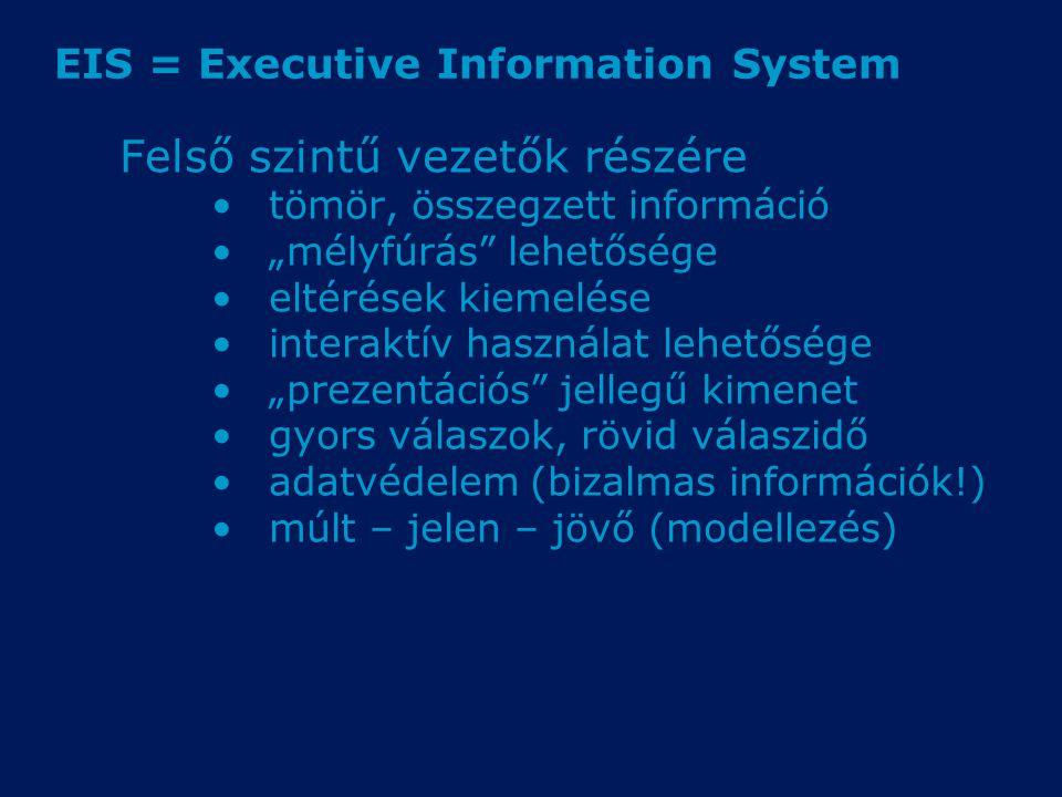 """EIS = Executive Information System Felső szintű vezetők részére tömör, összegzett információ """"mélyfúrás lehetősége eltérések kiemelése interaktív használat lehetősége """"prezentációs jellegű kimenet gyors válaszok, rövid válaszidő adatvédelem (bizalmas információk!) múlt – jelen – jövő (modellezés)"""