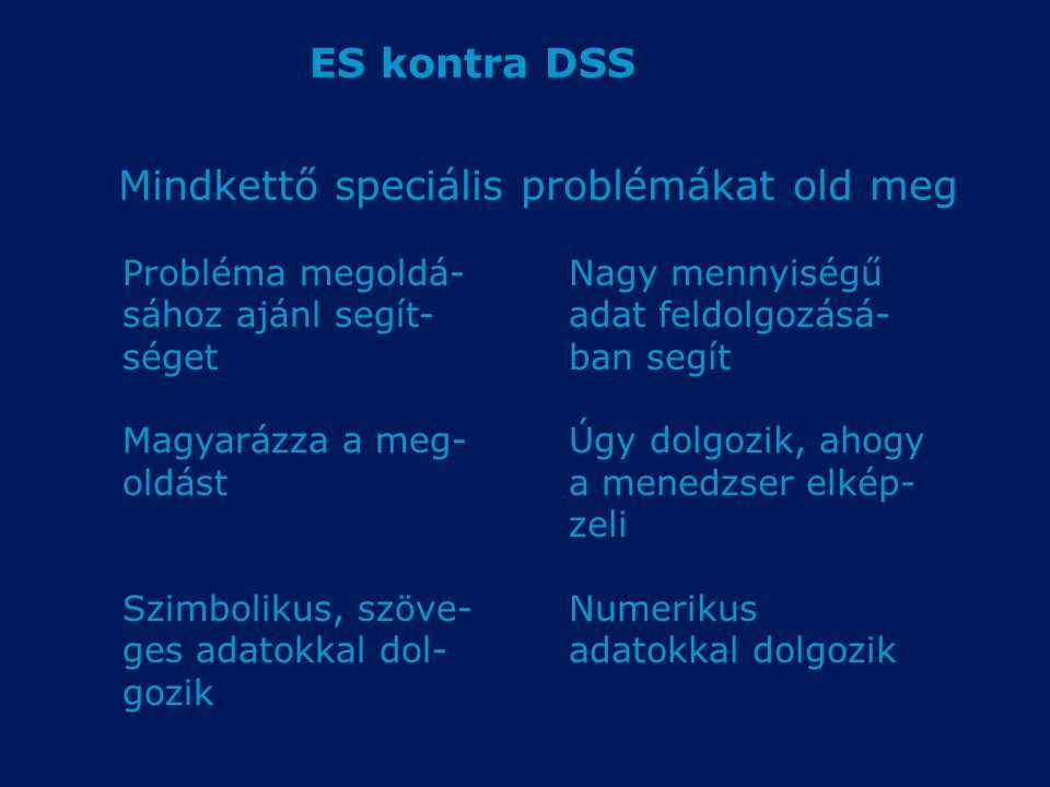 ES kontra DSS Mindkettő speciális problémákat old meg Probléma megoldá- sához ajánl segít- séget Magyarázza a meg- oldást Szimbolikus, szöve- ges adat