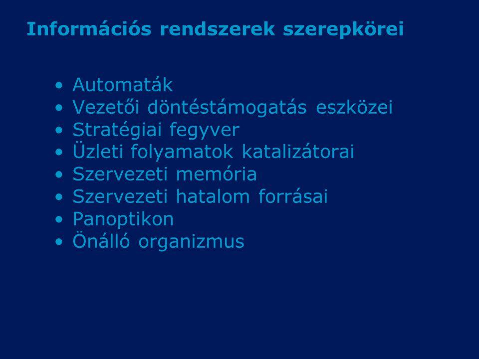 Információs rendszerek szerepkörei Automaták Vezetői döntéstámogatás eszközei Stratégiai fegyver Üzleti folyamatok katalizátorai Szervezeti memória Sz