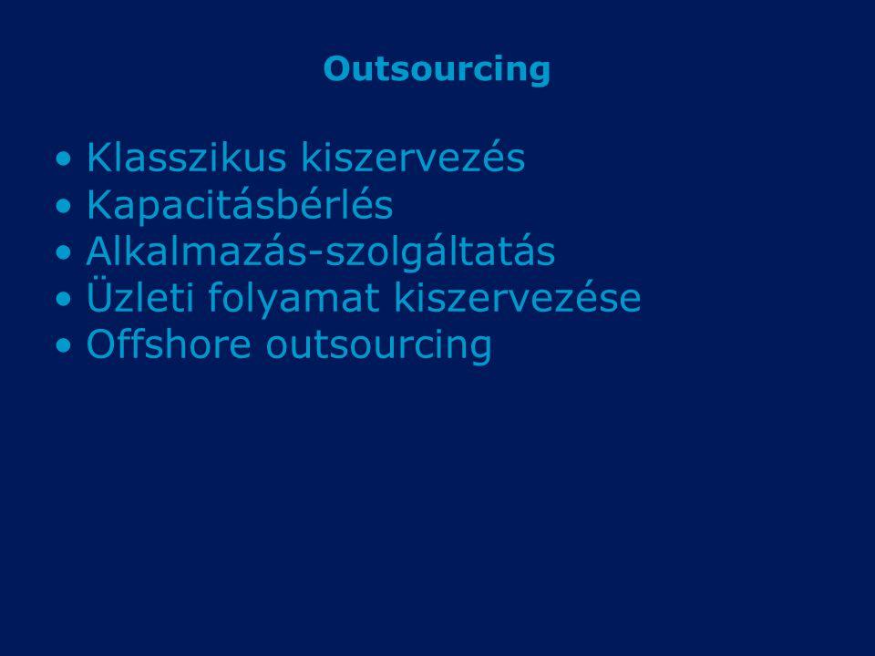 Outsourcing Klasszikus kiszervezés Kapacitásbérlés Alkalmazás-szolgáltatás Üzleti folyamat kiszervezése Offshore outsourcing