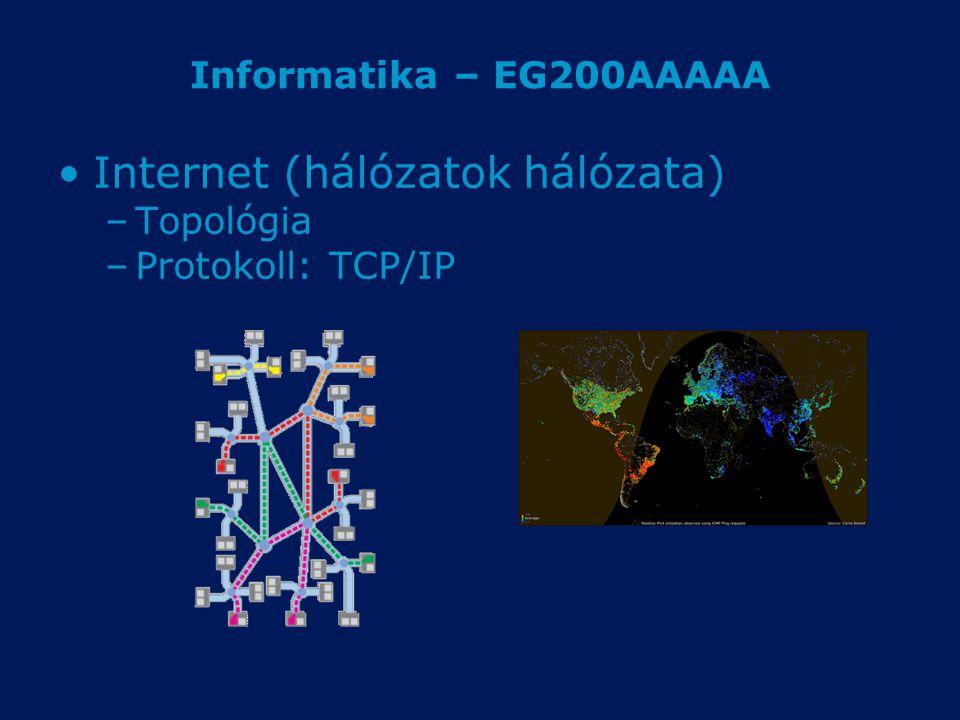 Informatika – EG200AAAAA Internet (hálózatok hálózata) –Topológia –Protokoll: TCP/IP