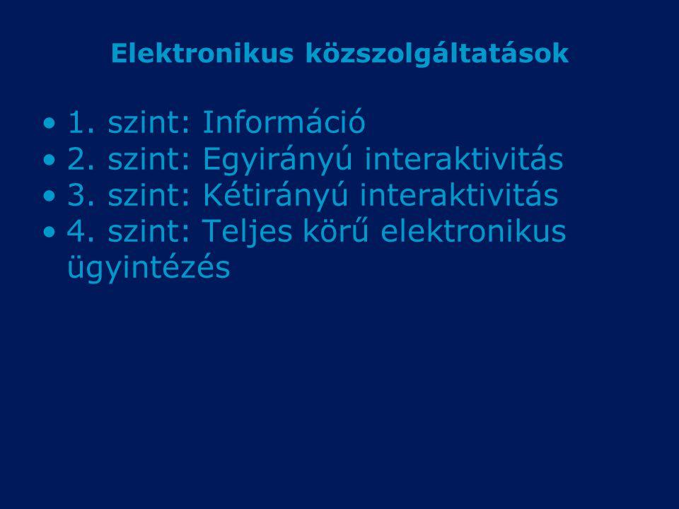Elektronikus közszolgáltatások 1. szint: Információ 2. szint: Egyirányú interaktivitás 3. szint: Kétirányú interaktivitás 4. szint: Teljes körű elektr