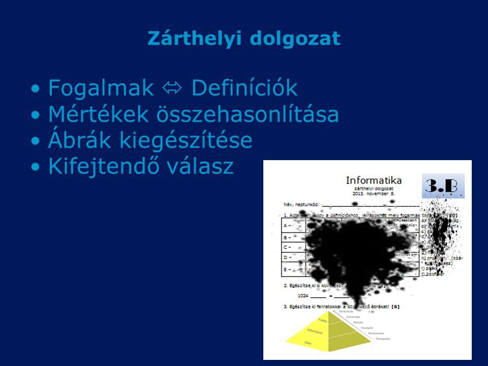 Zárthelyi dolgozat Fogalmak  Definíciók Mértékek összehasonlítása Ábrák kiegészítése Kifejtendő válasz
