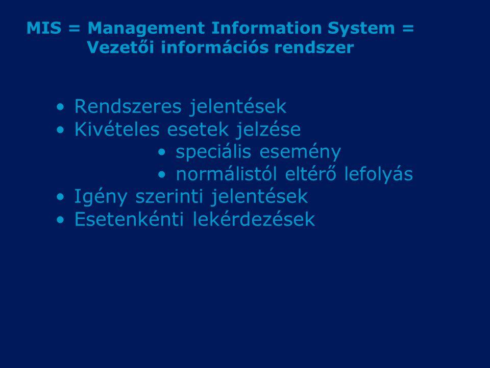 MIS = Management Information System = Vezetői információs rendszer Rendszeres jelentések Kivételes esetek jelzése speciális esemény normálistól eltérő