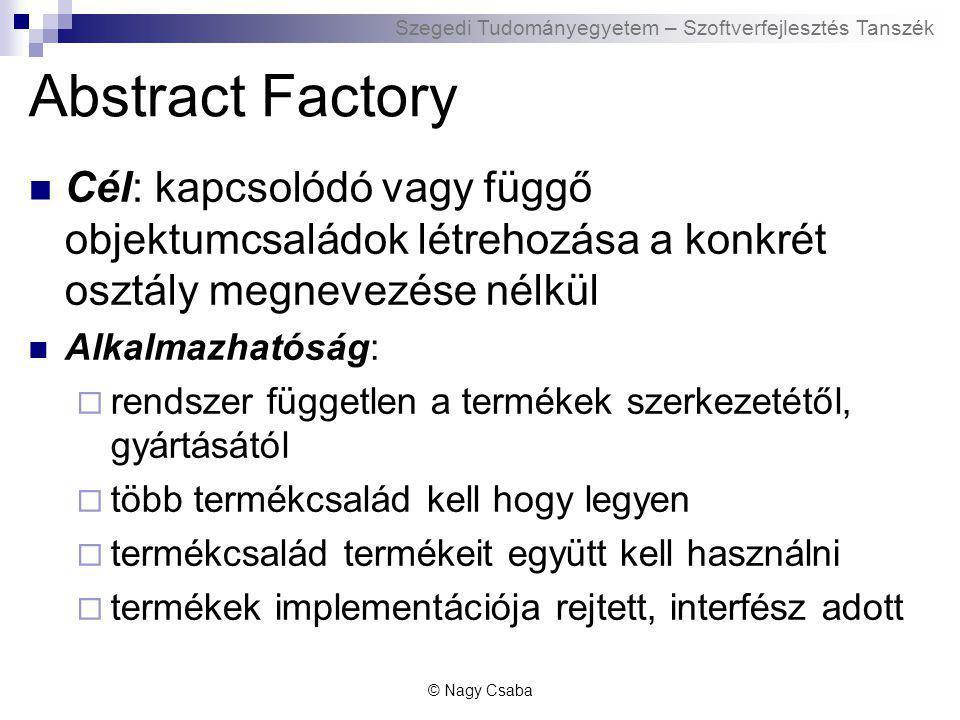 Szegedi Tudományegyetem – Szoftverfejlesztés Tanszék Abstract Factory Cél: kapcsolódó vagy függő objektumcsaládok létrehozása a konkrét osztály megnevezése nélkül Alkalmazhatóság:  rendszer független a termékek szerkezetétől, gyártásától  több termékcsalád kell hogy legyen  termékcsalád termékeit együtt kell használni  termékek implementációja rejtett, interfész adott © Nagy Csaba