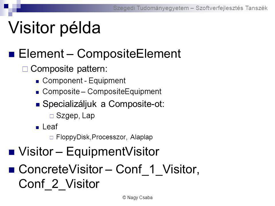 Szegedi Tudományegyetem – Szoftverfejlesztés Tanszék Visitor példa Element – CompositeElement  Composite pattern: Component - Equipment Composite – CompositeEquipment Specializáljuk a Composite-ot:  Szgep, Lap Leaf  FloppyDisk,Processzor, Alaplap Visitor – EquipmentVisitor ConcreteVisitor – Conf_1_Visitor, Conf_2_Visitor © Nagy Csaba