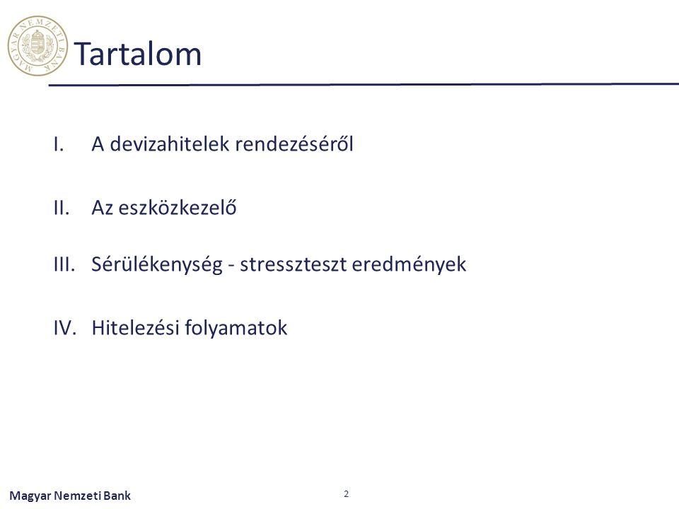 Az elszámolást követően a bankrendszer sokkellenálló-képessége jelentősen lecsökken A bankrendszer tőkehelyzetének alakulása stresszpályán Magyar Nemzeti Bank 23 Forrás: MNB