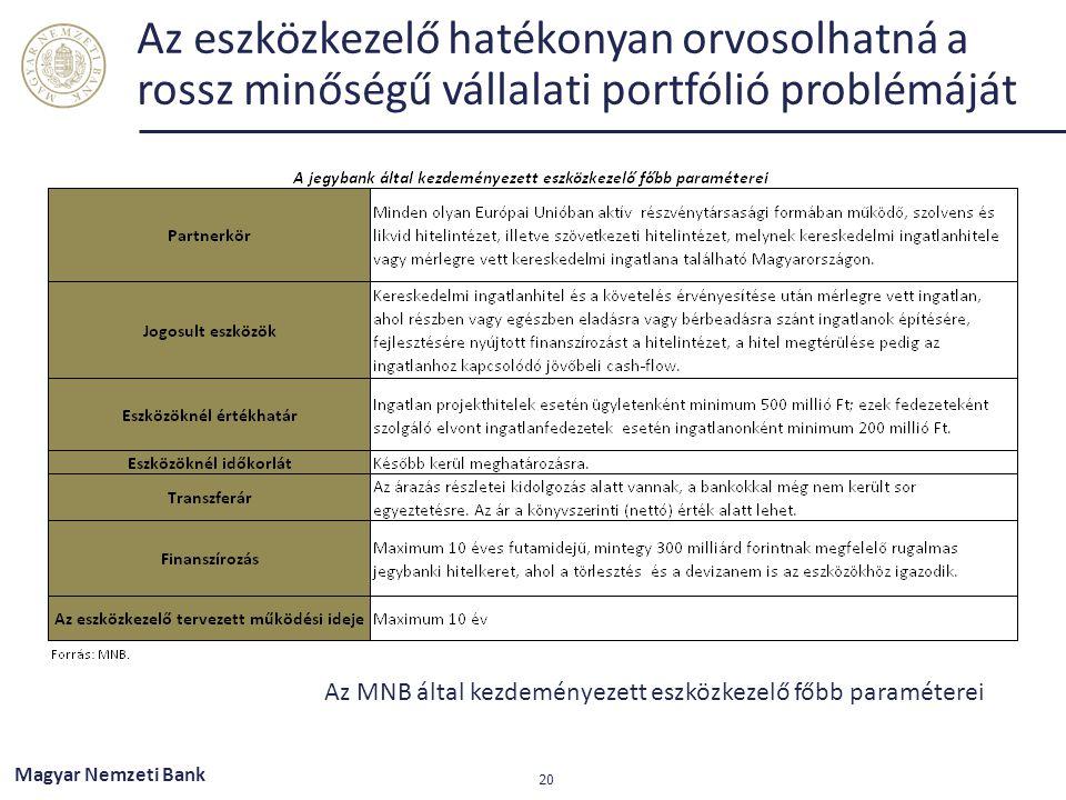 Az eszközkezelő hatékonyan orvosolhatná a rossz minőségű vállalati portfólió problémáját Az MNB által kezdeményezett eszközkezelő főbb paraméterei Mag