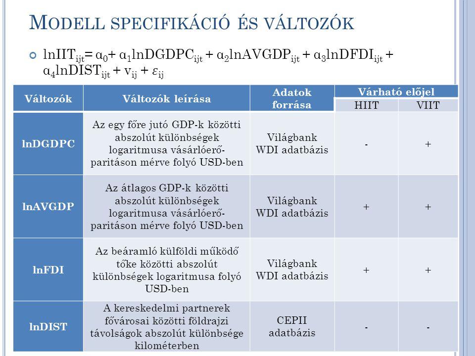 M ODELL SPECIFIKÁCIÓ ÉS VÁLTOZÓK VáltozókVáltozók leírása Adatok forrása Várható előjel HIITVIIT lnDGDPC Az egy főre jutó GDP-k közötti abszolút különbségek logaritmusa vásárlóerő- paritáson mérve folyó USD-ben Világbank WDI adatbázis -+ lnAVGDP Az átlagos GDP-k közötti abszolút különbségek logaritmusa vásárlóerő- paritáson mérve folyó USD-ben Világbank WDI adatbázis ++ lnFDI Az beáramló külföldi működő tőke közötti abszolút különbségek logaritmusa folyó USD-ben Világbank WDI adatbázis ++ lnDIST A kereskedelmi partnerek fővárosai közötti földrajzi távolságok abszolút különbsége kilométerben CEPII adatbázis --