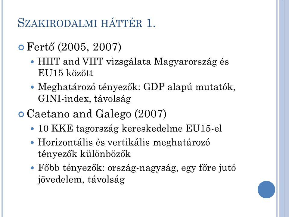 S ZAKIRODALMI HÁTTÉR 1. Fertő (2005, 2007) HIIT and VIIT vizsgálata Magyarország és EU15 között Meghatározó tényezők: GDP alapú mutatók, GINI-index, t