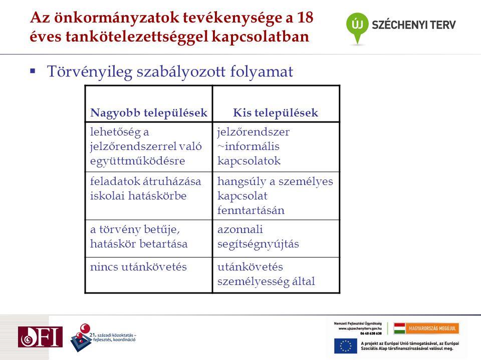 Az önkormányzatok tevékenysége a 18 éves tankötelezettséggel kapcsolatban  Törvényileg szabályozott folyamat Nagyobb településekKis települések lehet
