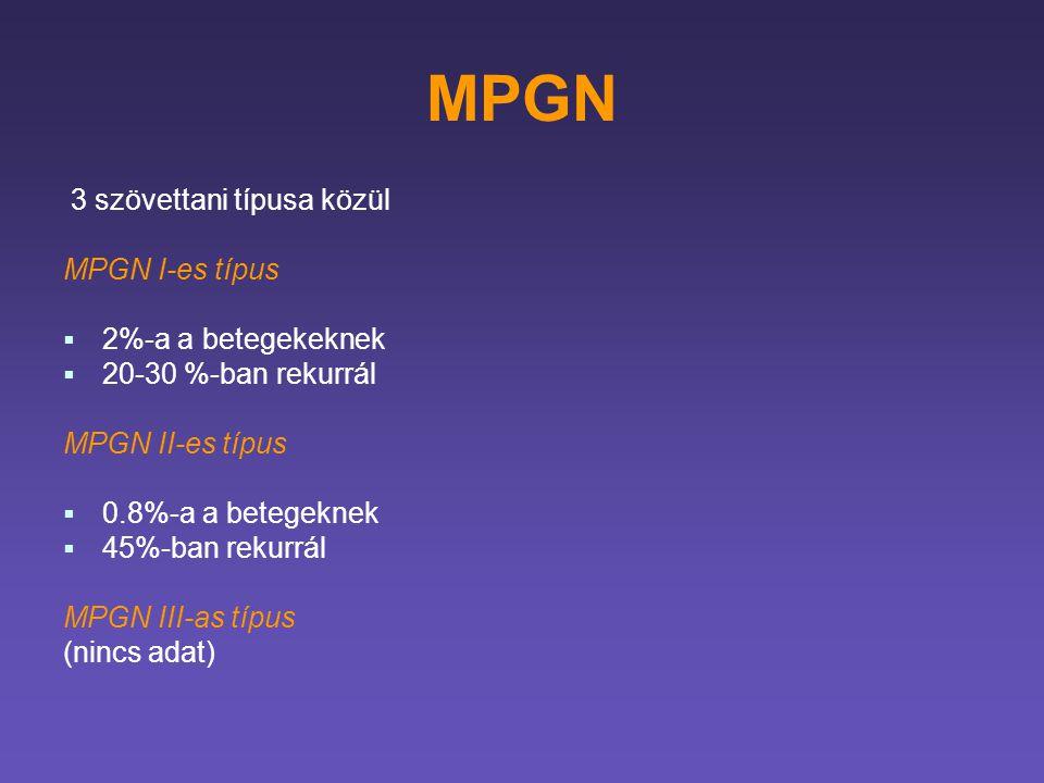 MPGN 3 szövettani típusa közül MPGN I-es típus   2%-a a betegekeknek   20-30 %-ban rekurrál MPGN II-es típus   0.8%-a a betegeknek   45%-ban r