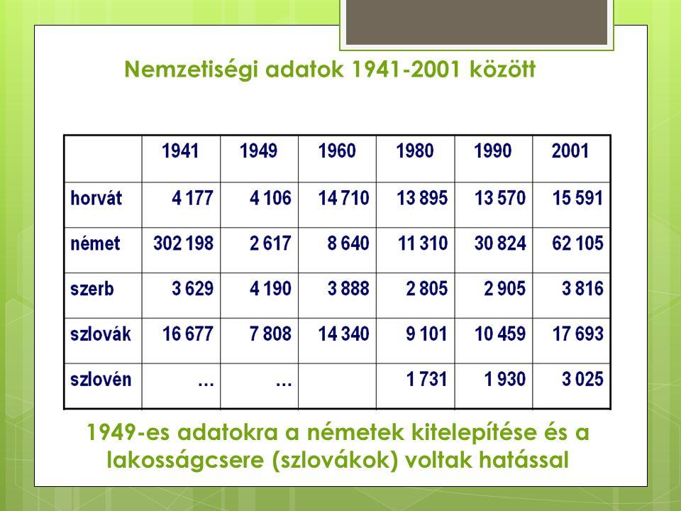 Nemzetiségi adatok 1941-2001 között 1949-es adatokra a németek kitelepítése és a lakosságcsere (szlovákok) voltak hatással