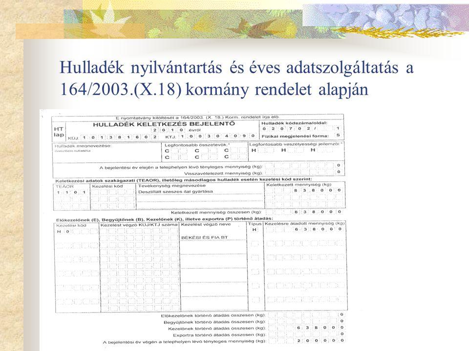 Hulladék nyilvántartás és éves adatszolgáltatás a 164/2003.(X.18) kormány rendelet alapján