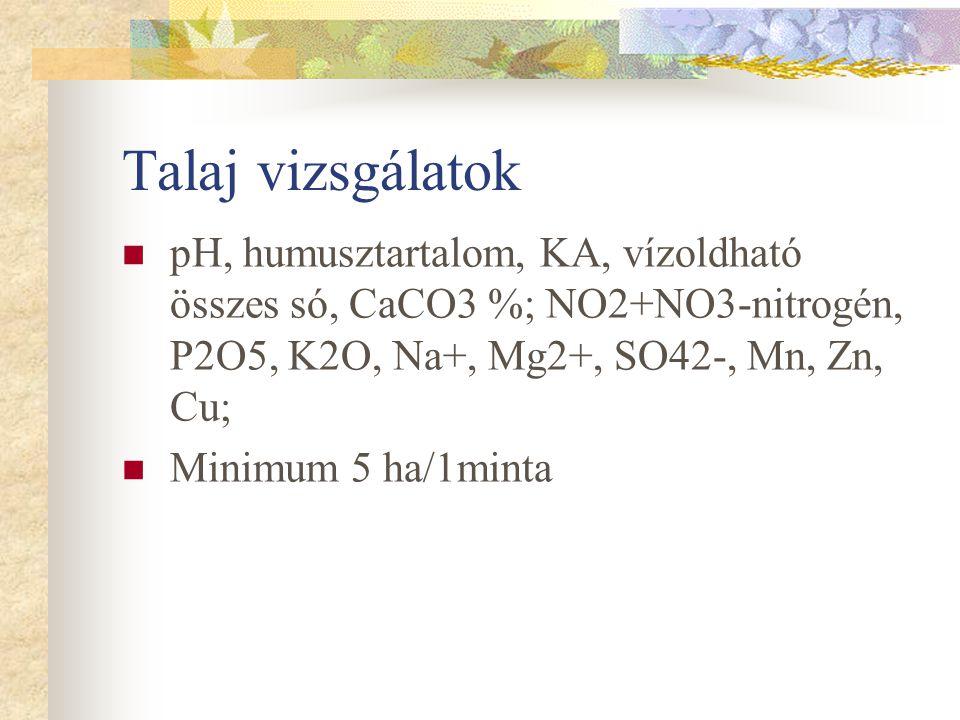 Talaj vizsgálatok pH, humusztartalom, KA, vízoldható összes só, CaCO3 %; NO2+NO3-nitrogén, P2O5, K2O, Na+, Mg2+, SO42-, Mn, Zn, Cu; Minimum 5 ha/1minta