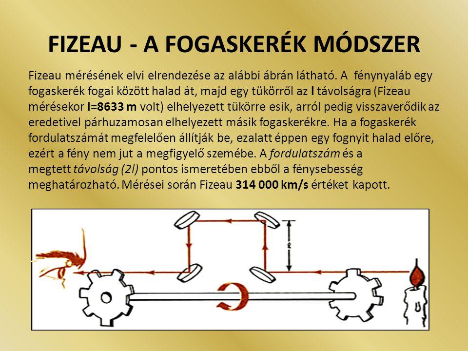 FIZEAU - A FOGASKERÉK MÓDSZER Fizeau mérésének elvi elrendezése az alábbi ábrán látható.