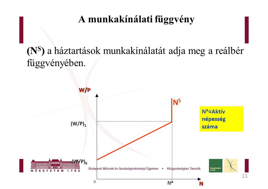 11 A munkakínálati függvény (N S ) (N S ) a háztartások munkakínálatát adja meg a reálbér függvényében.