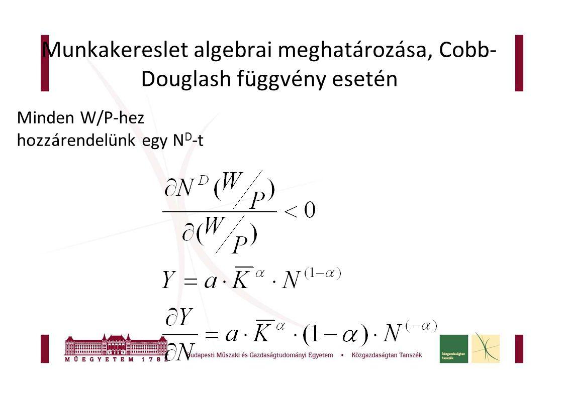 Munkakereslet algebrai meghatározása, Cobb- Douglash függvény esetén Minden W/P-hez hozzárendelünk egy N D -t