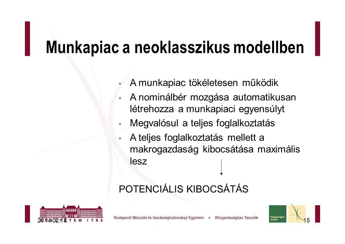 2014.02.18.1515 Munkapiac a neoklasszikus modellben  A munkapiac tökéletesen működik  A nominálbér mozgása automatikusan létrehozza a munkapiaci egyensúlyt  Megvalósul a teljes foglalkoztatás  A teljes foglalkoztatás mellett a makrogazdaság kibocsátása maximális lesz POTENCIÁLIS KIBOCSÁTÁS