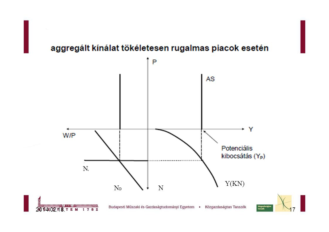 2014.02.18.1717 NSNS NDND N Y(KN)