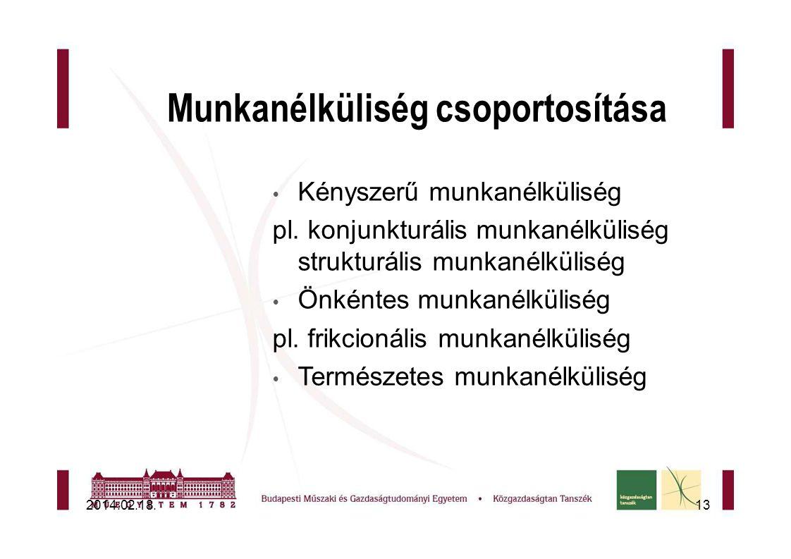 Munkanélküliség csoportosítása  Kényszerű munkanélküliség pl.