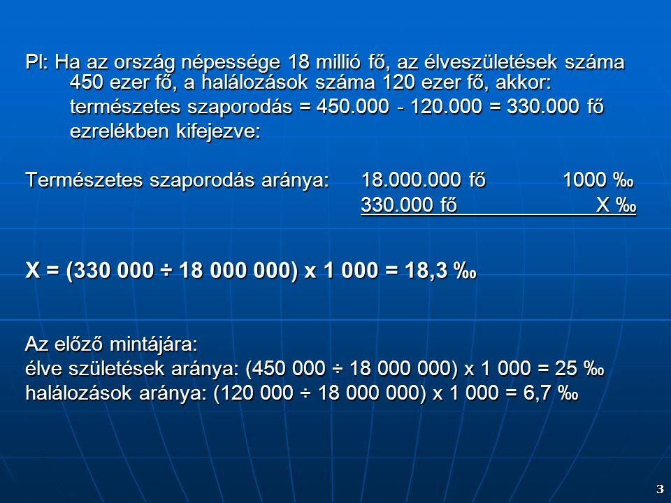 4 A népességnövekedés történelmi szakaszai: 1.Az átalakulás első szakasza (a XVIII.