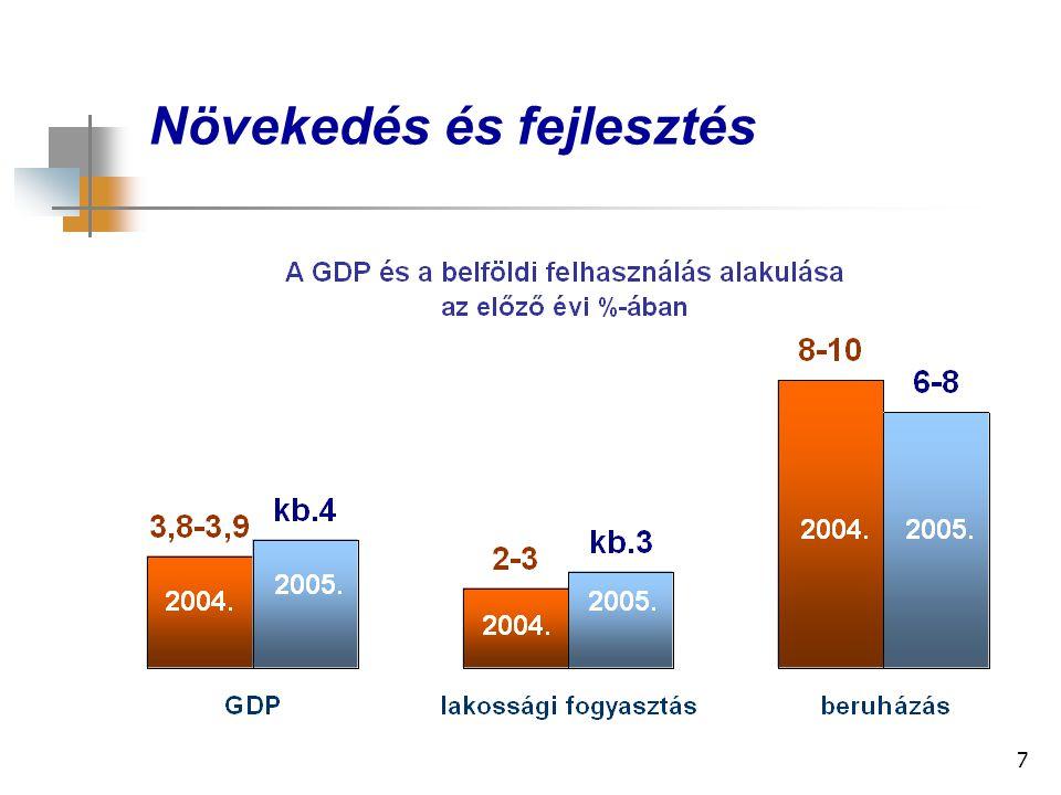 7 Növekedés és fejlesztés