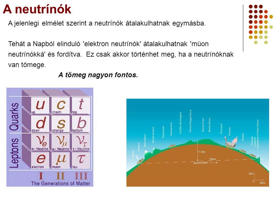 A neutrínók A jelenlegi elmélet szerint a neutrínók átalakulhatnak egymásba.
