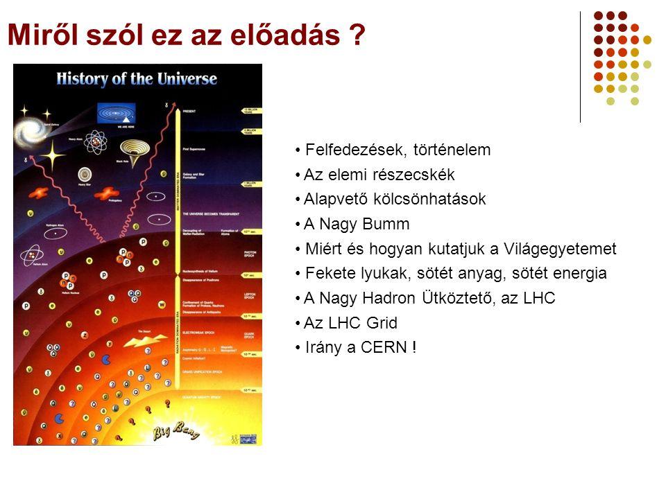 Felfedezések, történelem Az elemi részecskék Alapvető kölcsönhatások A Nagy Bumm Miért és hogyan kutatjuk a Világegyetemet Fekete lyukak, sötét anyag, sötét energia A Nagy Hadron Ütköztető, az LHC Az LHC Grid Irány a CERN .