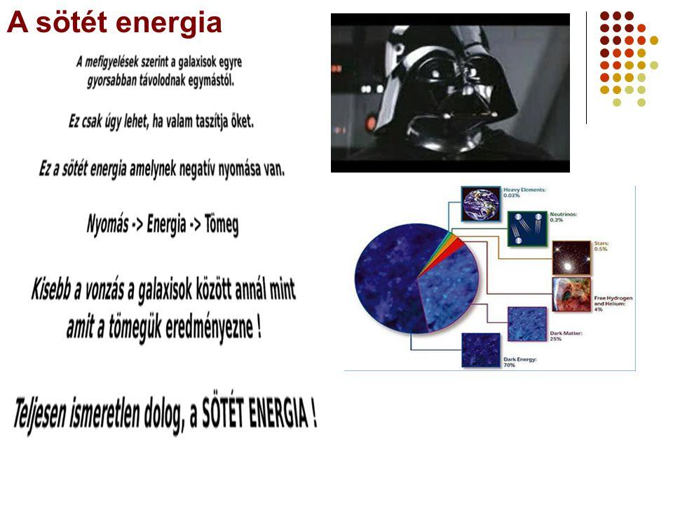 A sötét energia