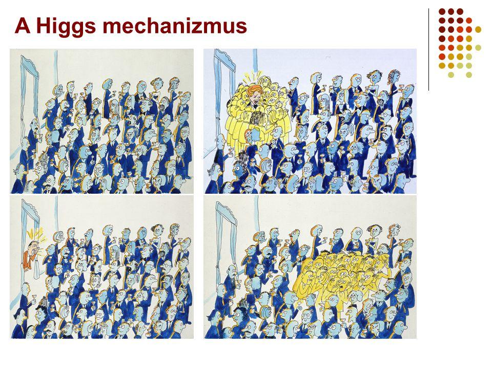 A Higgs mechanizmus