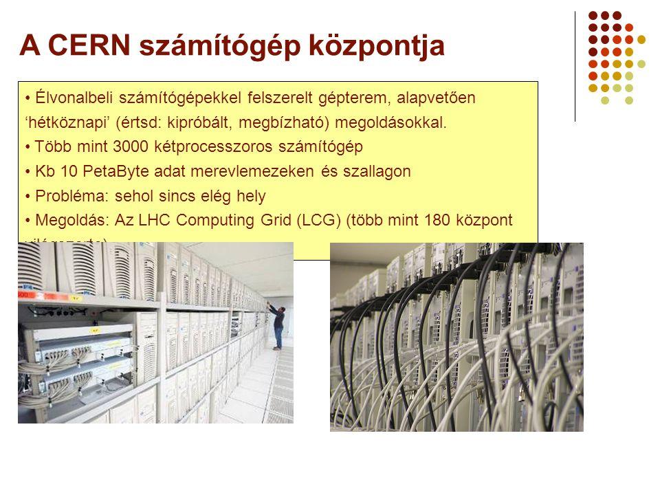 A CERN számítógép központja Élvonalbeli számítógépekkel felszerelt gépterem, alapvetően 'hétköznapi' (értsd: kipróbált, megbízható) megoldásokkal.