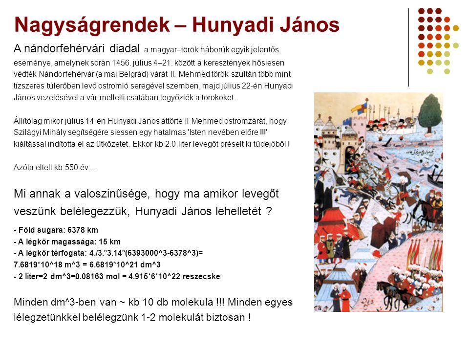 Nagyságrendek – Hunyadi János A nándorfehérvári diadal a magyar–török háborúk egyik jelentős eseménye, amelynek során 1456.