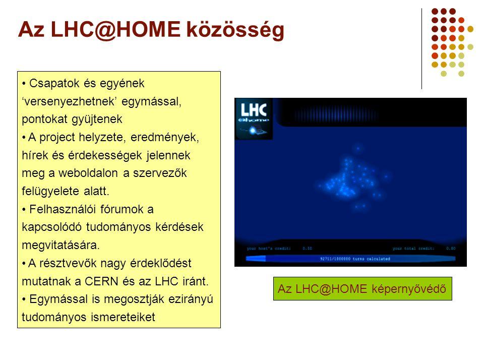 Az LHC@HOME közösség Az LHC@HOME képernyővédő Csapatok és egyének 'versenyezhetnek' egymással, pontokat gyüjtenek A project helyzete, eredmények, hírek és érdekességek jelennek meg a weboldalon a szervezők felügyelete alatt.
