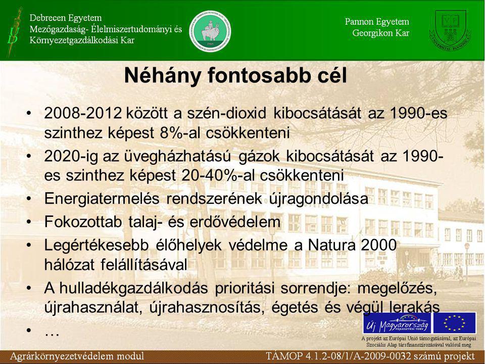 Néhány fontosabb cél 2008-2012 között a szén-dioxid kibocsátását az 1990-es szinthez képest 8%-al csökkenteni 2020-ig az üvegházhatású gázok kibocsátását az 1990- es szinthez képest 20-40%-al csökkenteni Energiatermelés rendszerének újragondolása Fokozottab talaj- és erdővédelem Legértékesebb élőhelyek védelme a Natura 2000 hálózat felállításával A hulladékgazdálkodás prioritási sorrendje: megelőzés, újrahasználat, újrahasznosítás, égetés és végül lerakás …