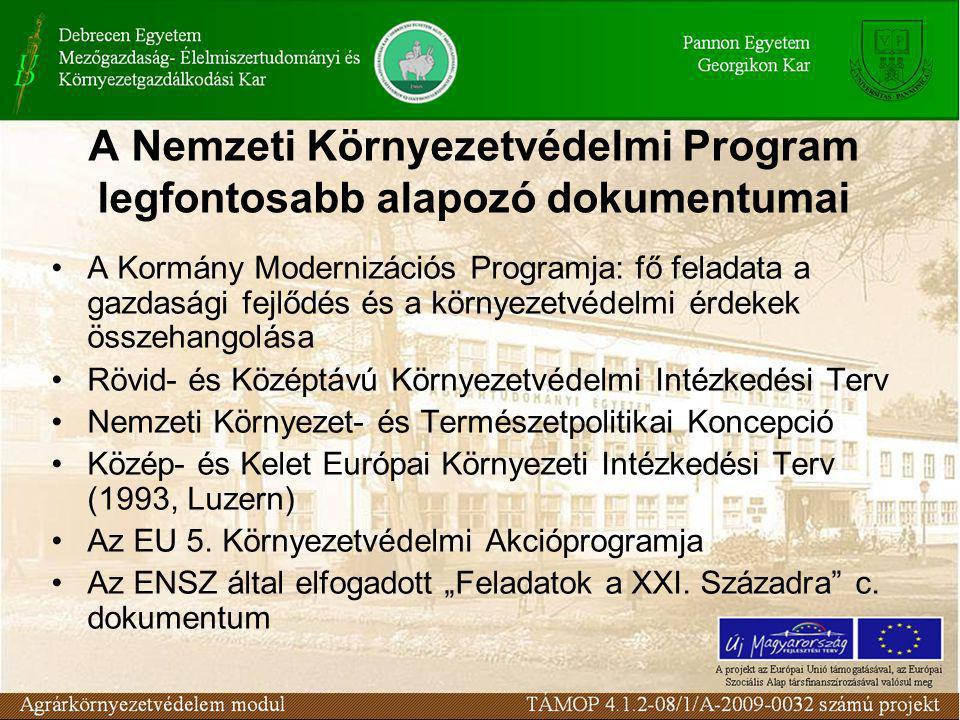 A Nemzeti Környezetvédelmi Program legfontosabb alapozó dokumentumai A Kormány Modernizációs Programja: fő feladata a gazdasági fejlődés és a környezetvédelmi érdekek összehangolása Rövid- és Középtávú Környezetvédelmi Intézkedési Terv Nemzeti Környezet- és Természetpolitikai Koncepció Közép- és Kelet Európai Környezeti Intézkedési Terv (1993, Luzern) Az EU 5.