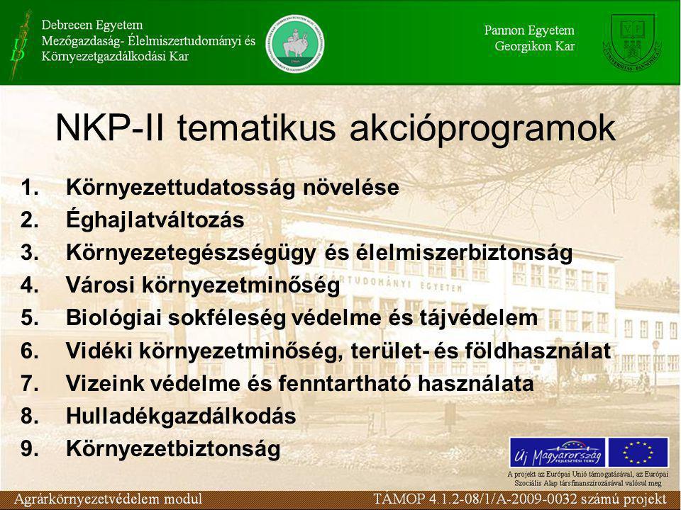 NKP-II tematikus akcióprogramok 1.Környezettudatosság növelése 2.Éghajlatváltozás 3.Környezetegészségügy és élelmiszerbiztonság 4.Városi környezetminőség 5.Biológiai sokféleség védelme és tájvédelem 6.Vidéki környezetminőség, terület- és földhasználat 7.Vizeink védelme és fenntartható használata 8.Hulladékgazdálkodás 9.Környezetbiztonság