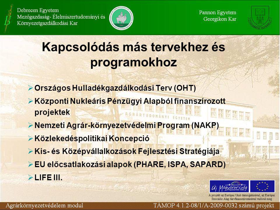  Országos Hulladékgazdálkodási Terv (OHT)  Központi Nukleáris Pénzügyi Alapból finanszírozott projektek  Nemzeti Agrár-környezetvédelmi Program (NAKP)  Közlekedéspolitikai Koncepció  Kis- és Középvállalkozások Fejlesztési Stratégiája  EU előcsatlakozási alapok (PHARE, ISPA, SAPARD)  LIFE III.