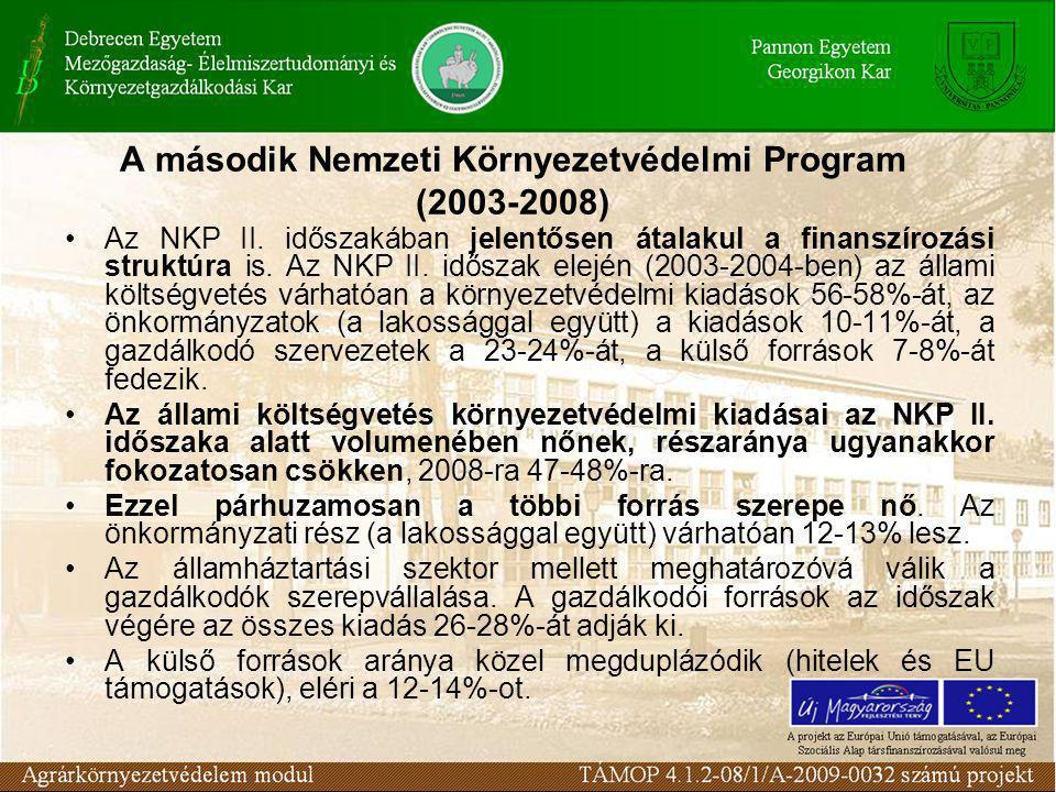 A második Nemzeti Környezetvédelmi Program (2003-2008) Az NKP II.