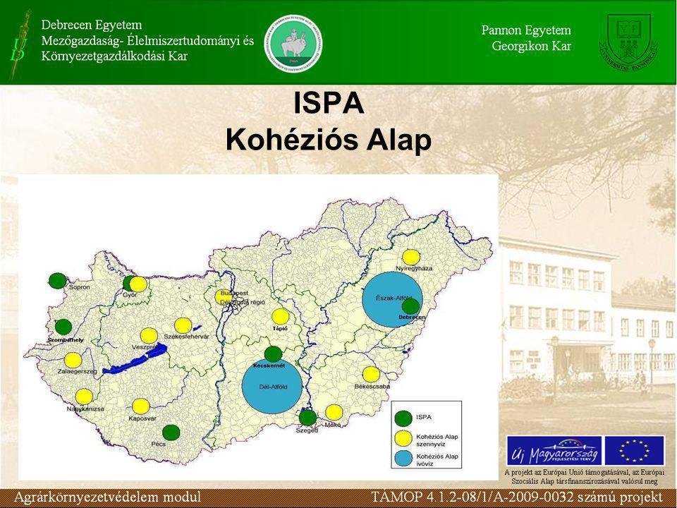 ISPA Kohéziós Alap