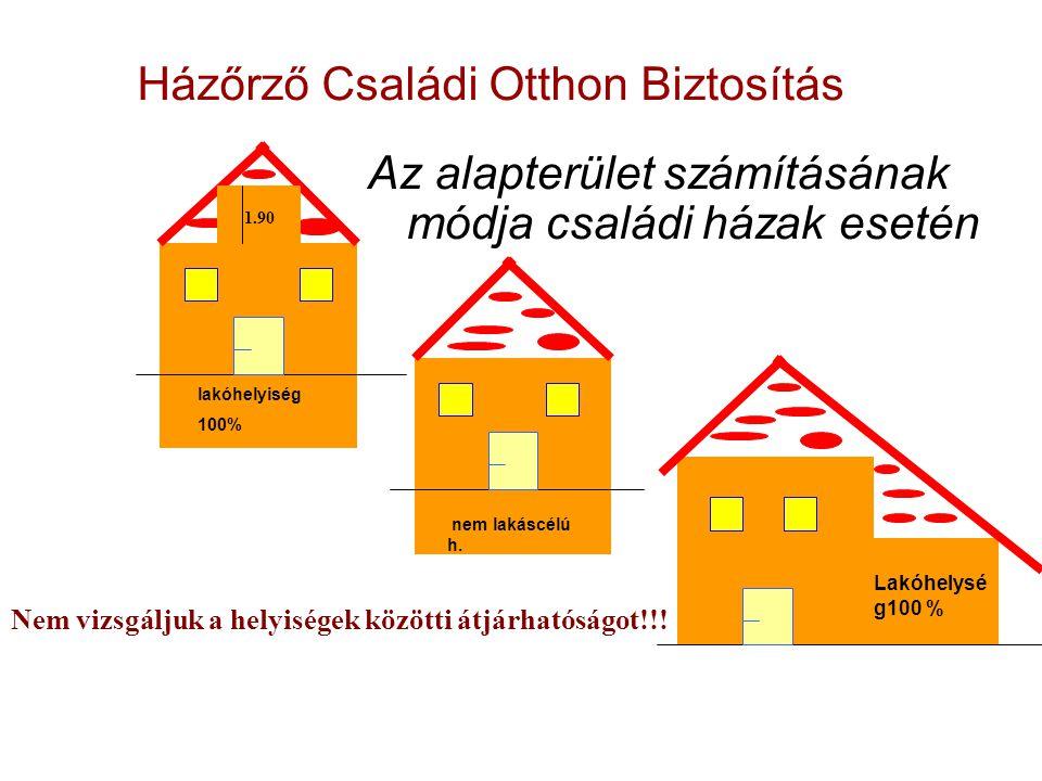 lakóhelyiség 100% nem lakáscélú h. Lakóhelysé g100 % Házőrző Családi Otthon Biztosítás Az alapterület számításának módja családi házak esetén Nem vizs