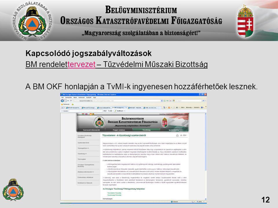 Kapcsolódó jogszabályváltozások BM rendelettervezet – Tűzvédelmi Műszaki Bizottság A BM OKF honlapján a TvMI-k ingyenesen hozzáférhetőek lesznek.